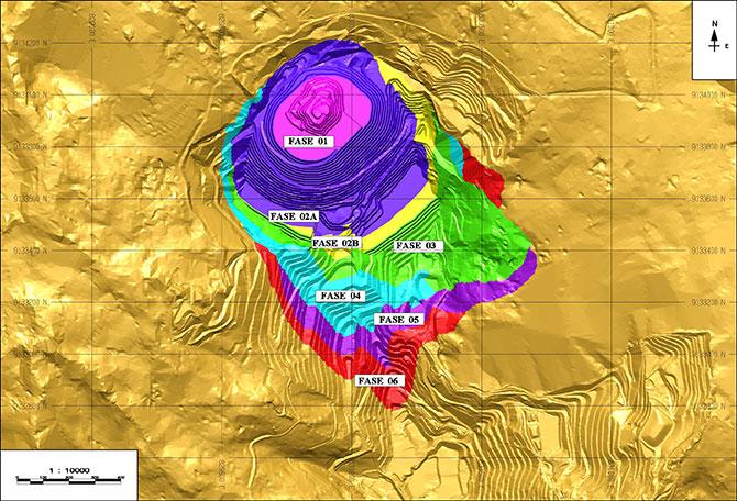 Evolución de Recursos Minerales ISABELITA (Onzas AU)